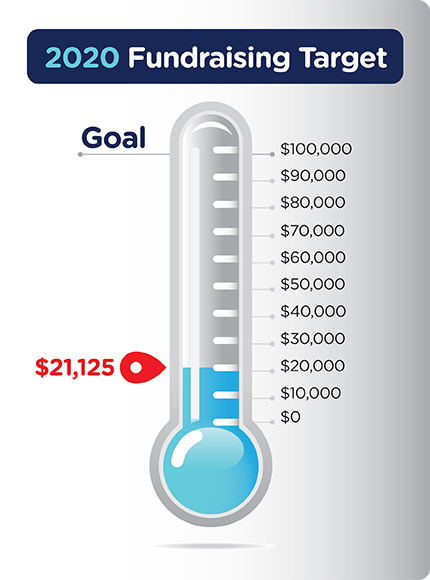 TFP-fundraising-thermometer_$21125