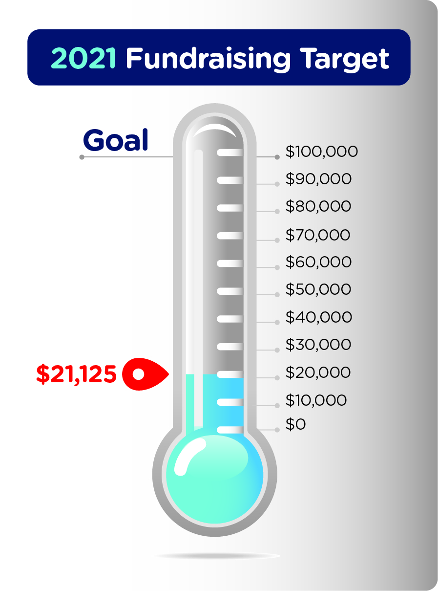 TFP fundraising thermometer_$21125
